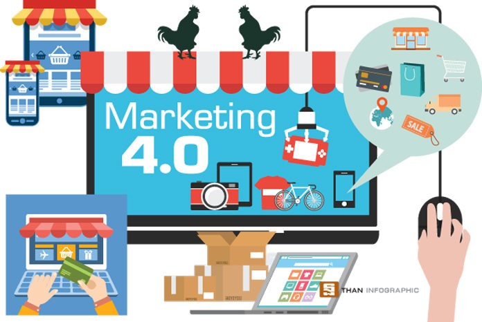 Marketing 4.0 and how has it transformed market relations