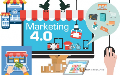 Marketing 4.0 e como ele transformou as relações de mercado